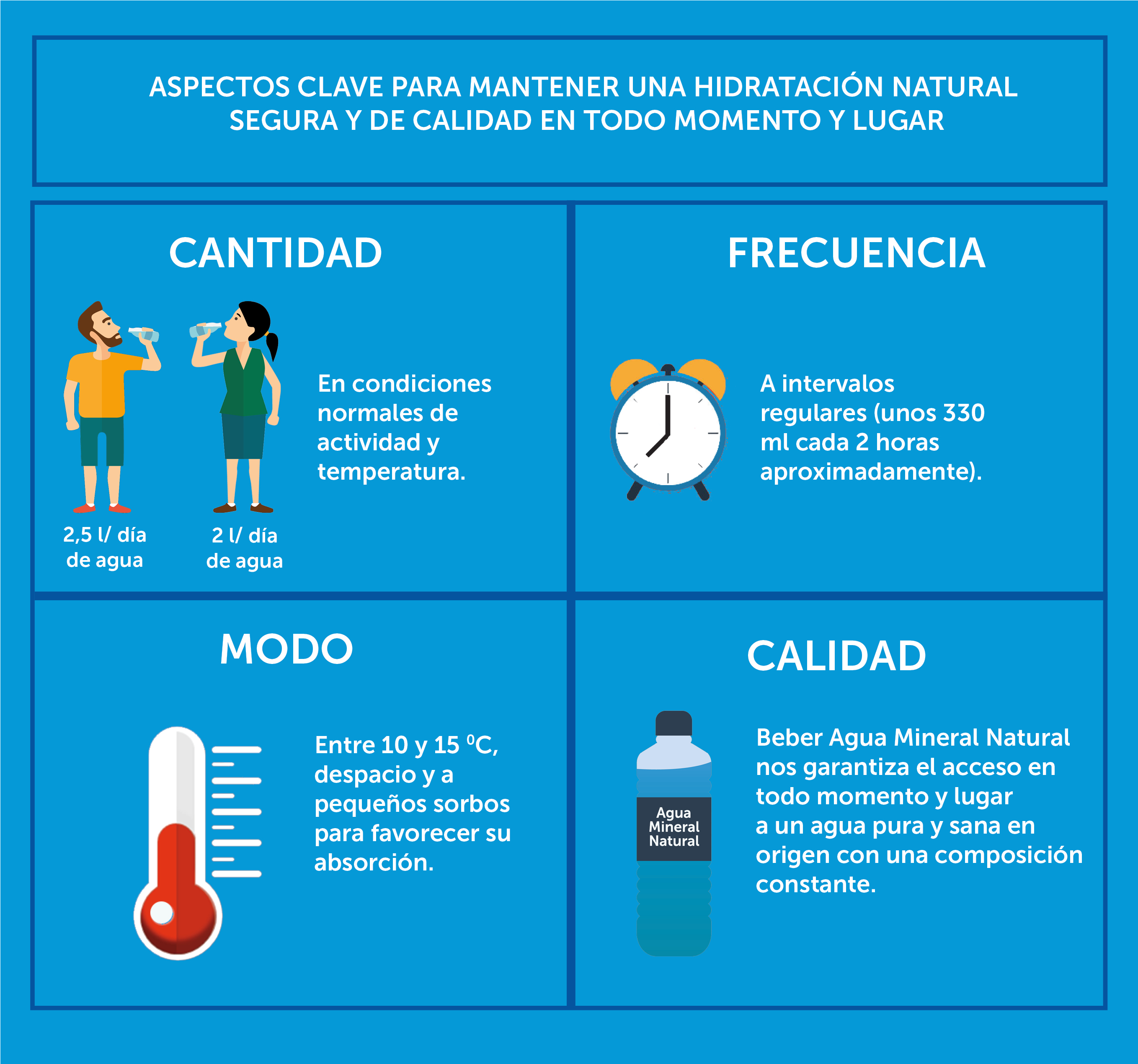 beneficios del agua mineral natural
